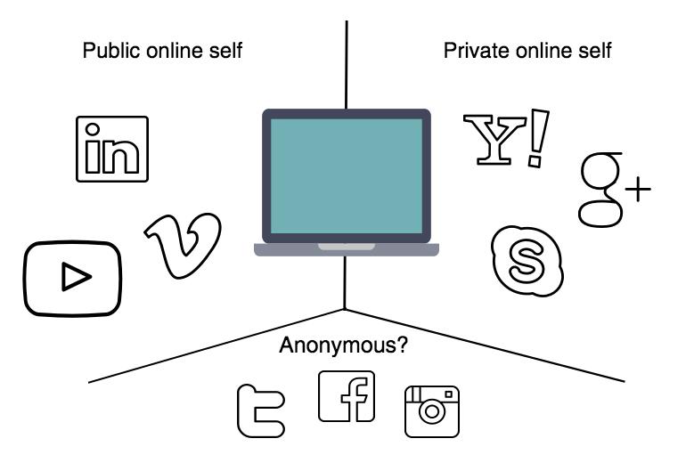 priemerný typ tela online dating